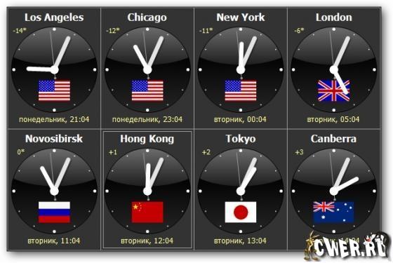 На рабочий стол мировые часы