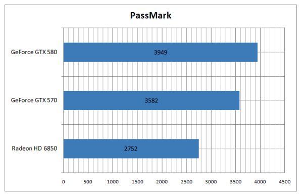 passmark thumb