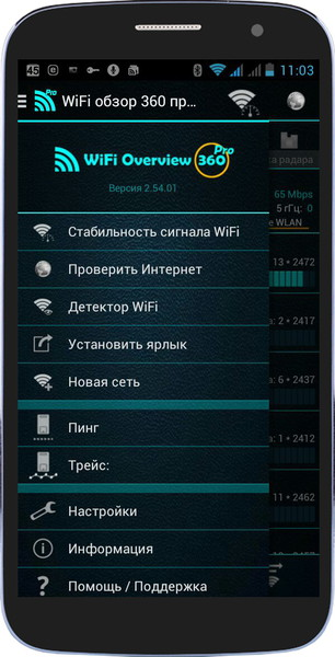 WiFi Overview